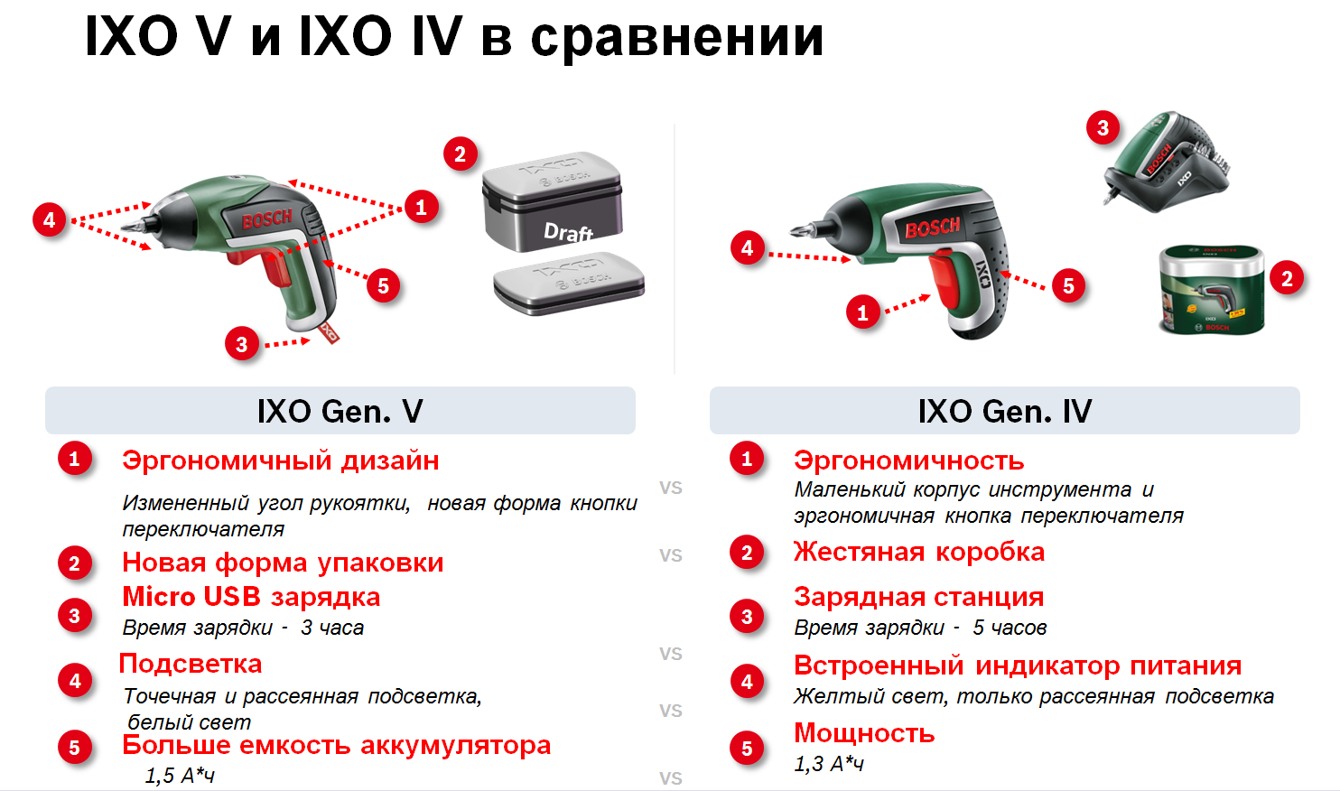 Сравнение IXO 5 и IXO 4
