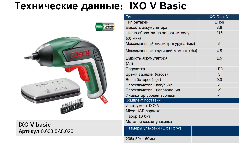 технические данные IXO 5 Basic