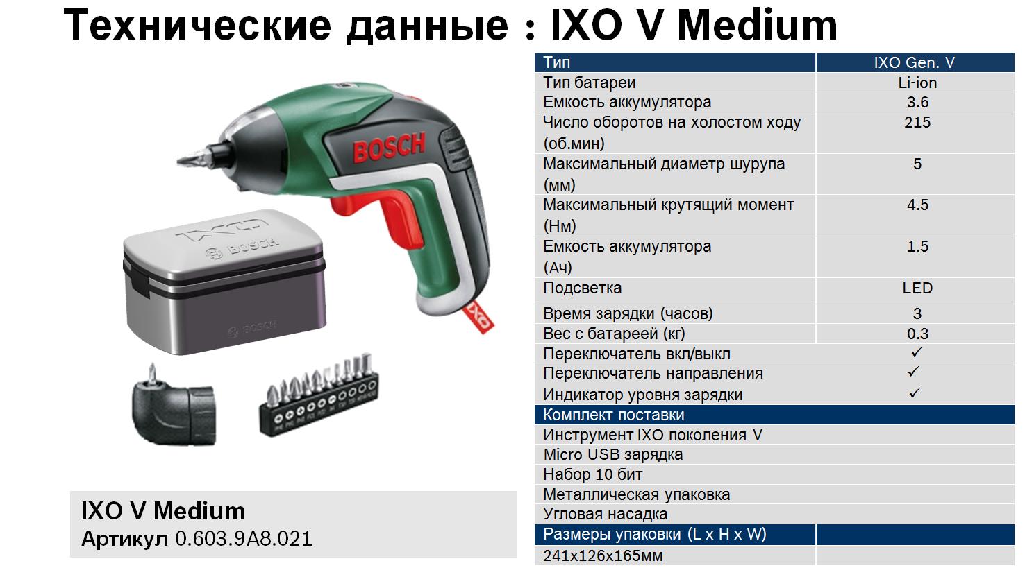 технические данные IXO 5 Medium