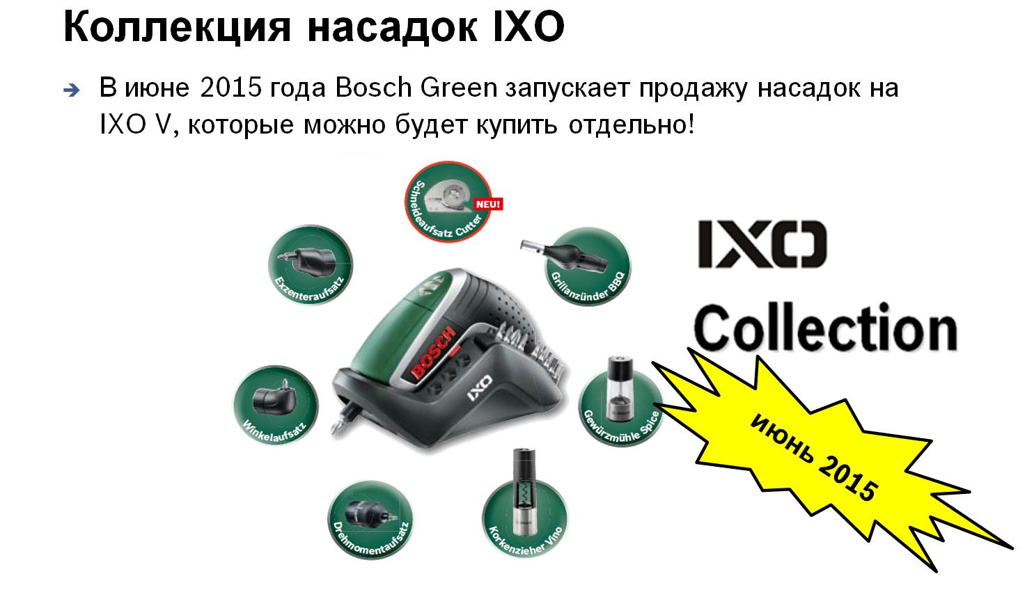 Коллекция насадок IXO